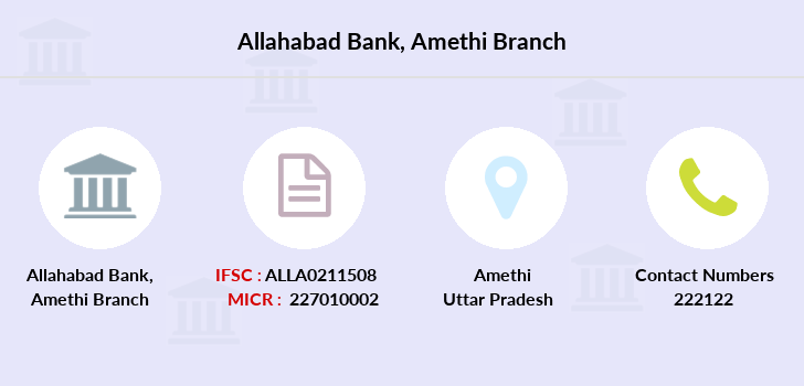 Allahabad-bank Amethi branch