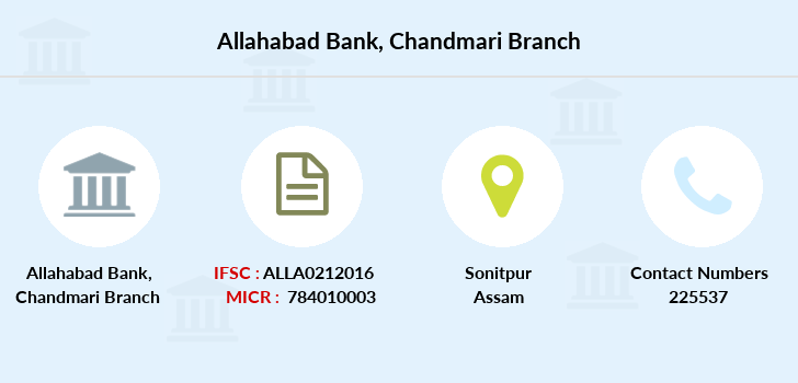 Allahabad-bank Chandmari branch