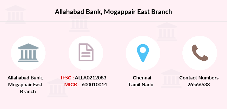 Allahabad-bank Mogappair-east branch