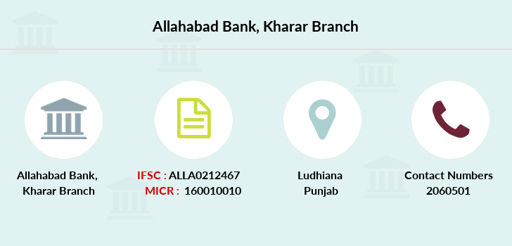 Allahabad-bank Kharar branch