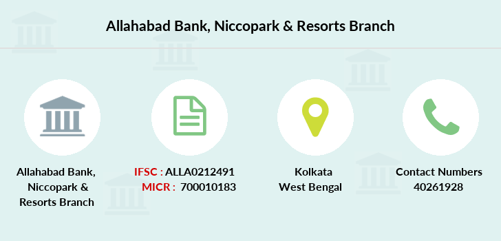 Allahabad-bank Niccopark-resorts branch
