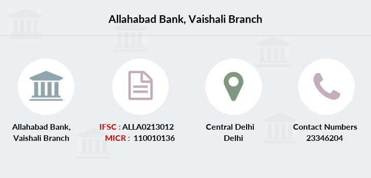 Allahabad-bank Vaishali branch