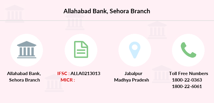 Allahabad-bank Sehora branch