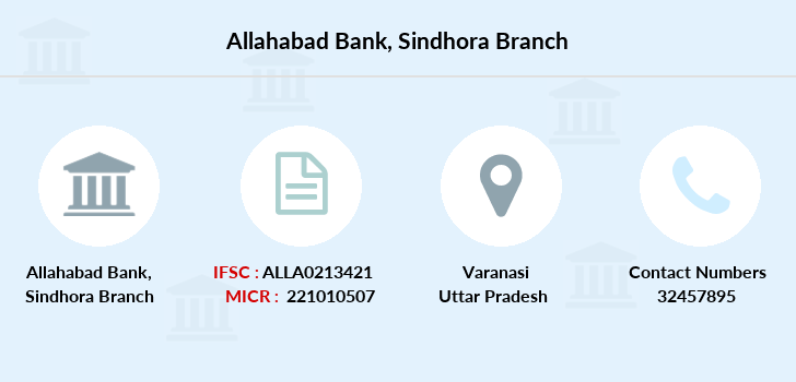 Allahabad-bank Sindhora branch