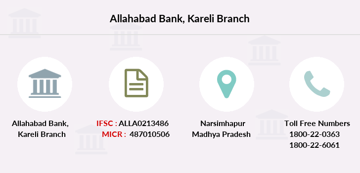 Allahabad-bank Kareli branch