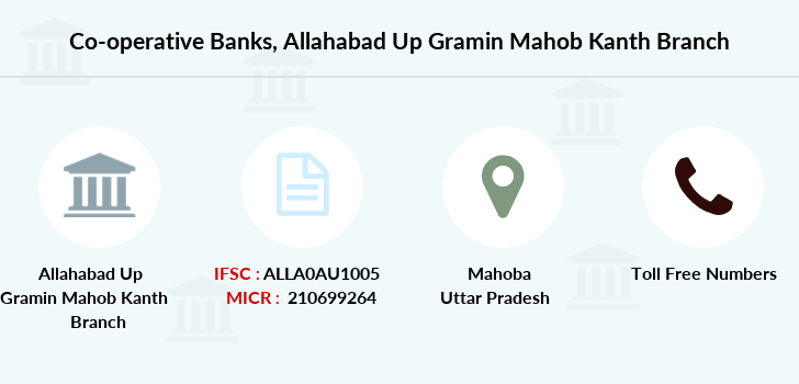 Co-operative-banks Allahabad-up-gramin-mahob-kanth branch