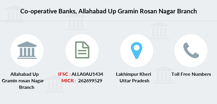 Co-operative-banks Allahabad-up-gramin-rosan-nagar branch