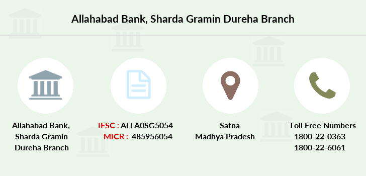 Allahabad-bank Sharda-gramin-dureha branch