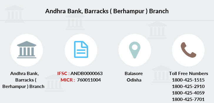 Andhra-bank Barracks-berhampur branch