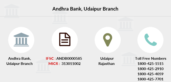 Andhra-bank Udaipur branch