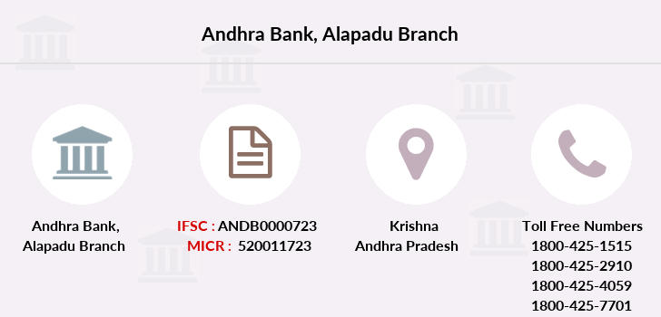 Andhra-bank Alapadu branch
