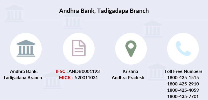 Andhra-bank Tadigadapa branch