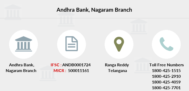 Andhra-bank Nagaram branch