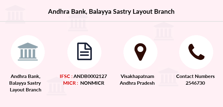 Andhra-bank Balayya-sastry-layout branch