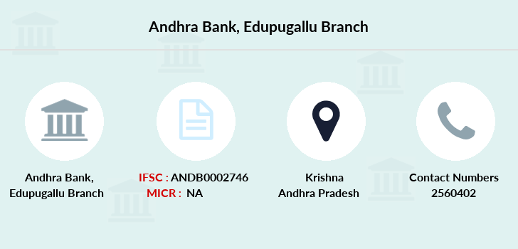 Andhra-bank Edupugallu branch