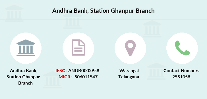 Andhra-bank Station-ghanpur branch