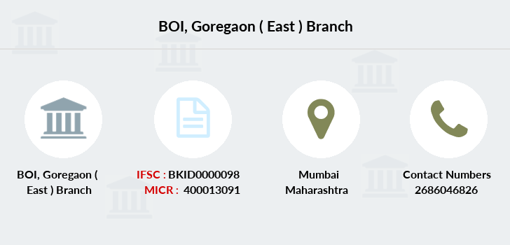 Bank-of-india Goregaon-east branch