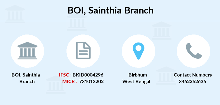 Bank-of-india Sainthia branch