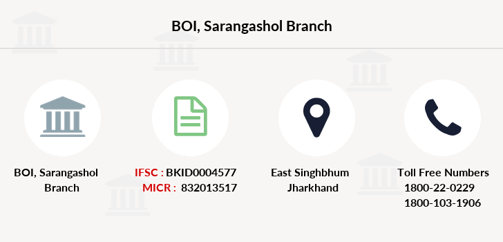 Bank-of-india Sarangashol branch