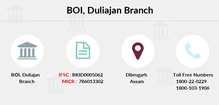 Bank-of-india Duliajan branch