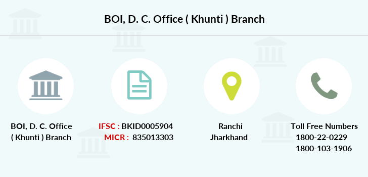 Bank-of-india D-c-office-khunti branch