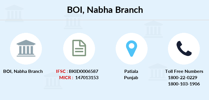 Bank-of-india Nabha branch