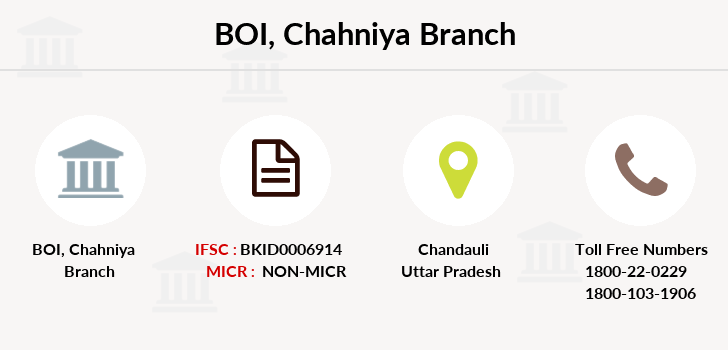 Bank-of-india Chahniya branch
