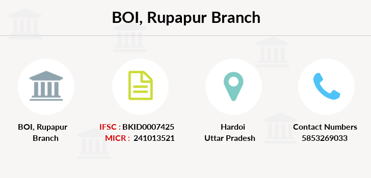 Bank-of-india Rupapur branch