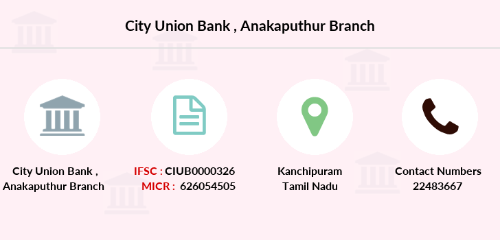 City-union-bank Anakaputhur branch
