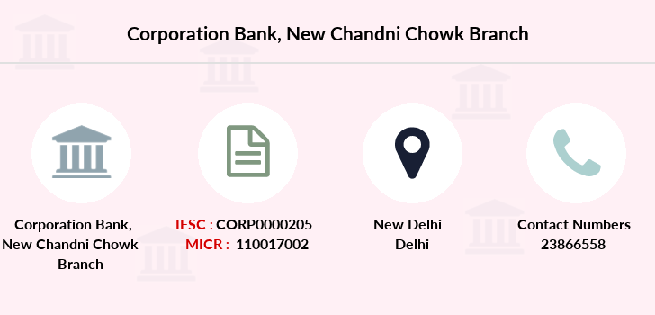 Corporation-bank New-chandni-chowk branch
