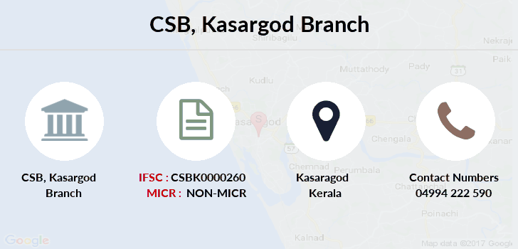Catholic-syrian-bank Kasargod branch