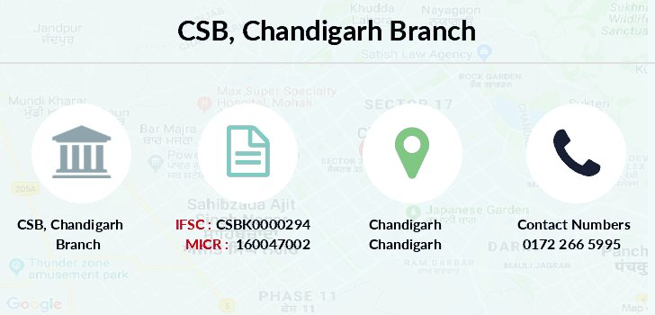 Catholic-syrian-bank Chandigarh branch