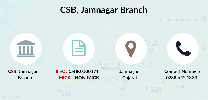 Catholic-syrian-bank Jamnagar branch