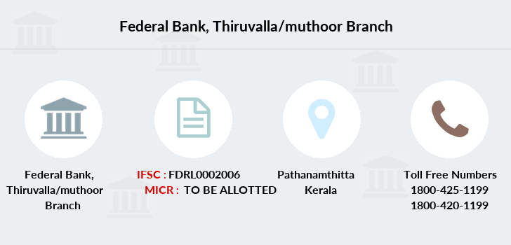 Federal-bank Thiruvalla-muthoor branch