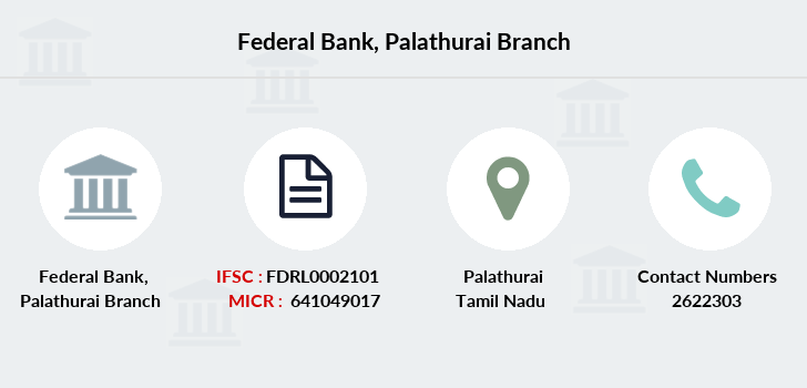 Federal-bank Palathurai branch
