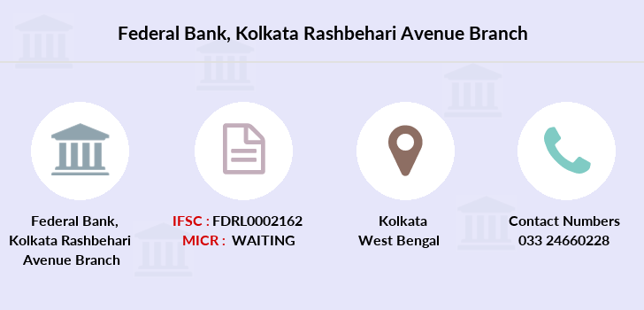 Federal-bank Kolkata-rashbehari-avenue branch