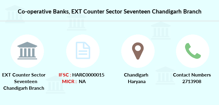 Co-operative-banks Ext-counter-sector-seventeen-chandigarh branch