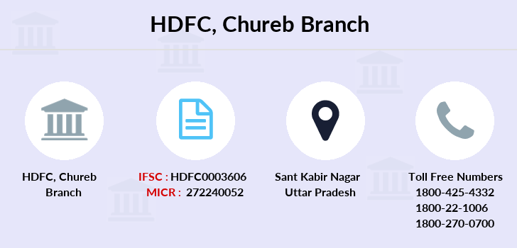 Hdfc-bank Chureb branch