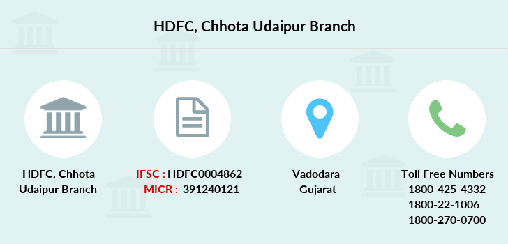 Hdfc-bank Chhota-udaipur branch