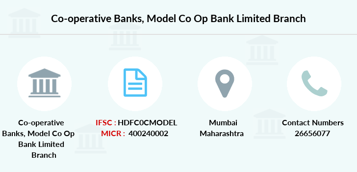 Co-operative-banks Model-co-op-bank-limited branch