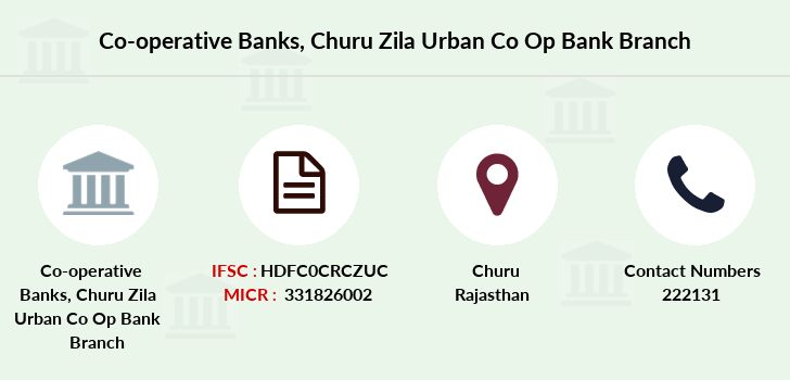 Co-operative-banks Churu-zila-urban-co-op-bank branch