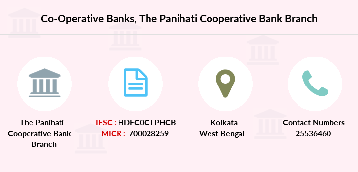 Co-operative-banks The-panihati-cooperative-bank branch