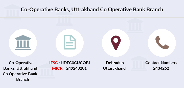 Co-operative-banks Uttrakhand-co-operative-bank branch