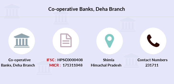 Co-operative-banks Deha branch