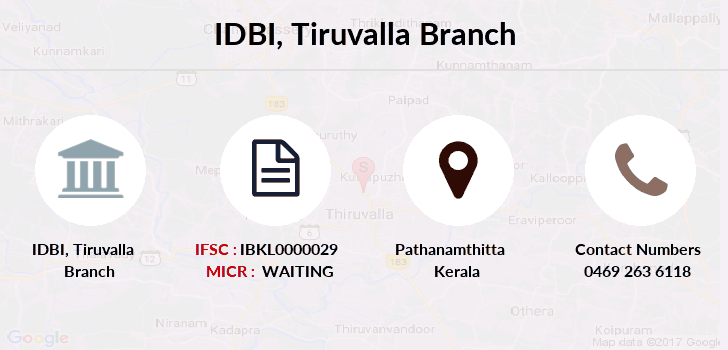Idbi-bank Tiruvalla branch