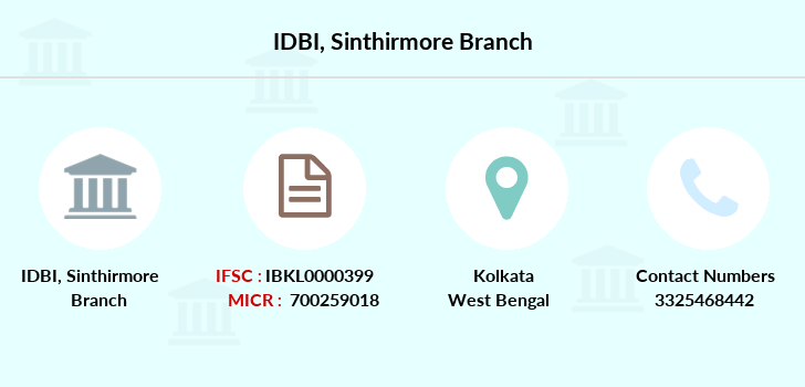 Idbi-bank Sinthirmore branch