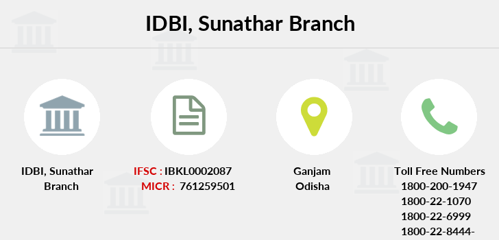 Idbi-bank Sunathar branch