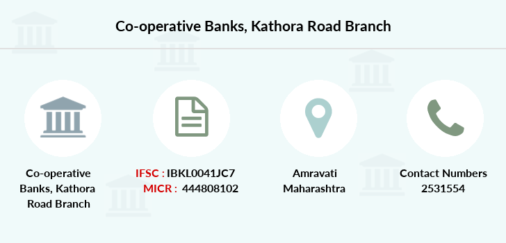 Co-operative-banks Kathora-road branch