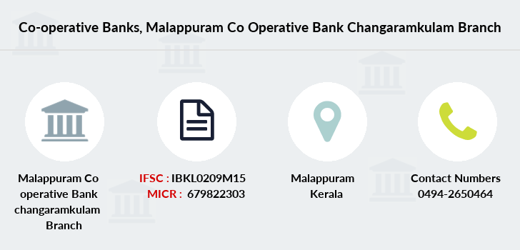Co-operative-banks Malappuram-co-operative-bank-changaramkulam branch