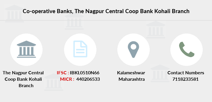 Co-operative-banks The-nagpur-central-coop-bank-kohali branch